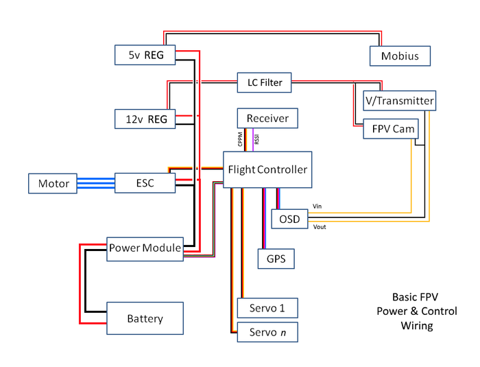 Power-Control Wiring.png