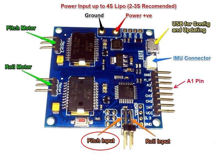 mac mini ports diagram mac wiring diagram free